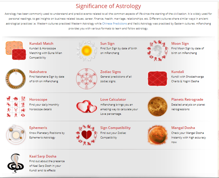 Astrology-Significance